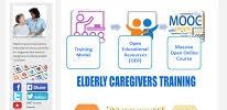 IENE 7- Ingrijitori pentru persoane în vârstă